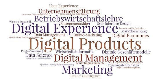 Digitales Produktmanagement Word Cloud